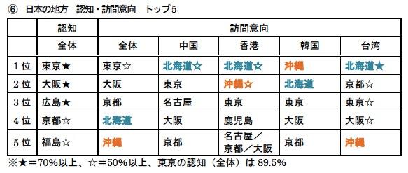 shinnichi-5